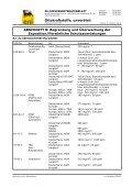 Ottokraftstoff (D) - Sicherheitsdatenblätter - Seite 7