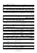 Erlebnis Musik – Violine & Klavier CD zu den ... - Ukraine - Seite 3