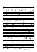 Erlebnis Musik – Violine & Klavier CD zu den ... - Ukraine - Seite 5