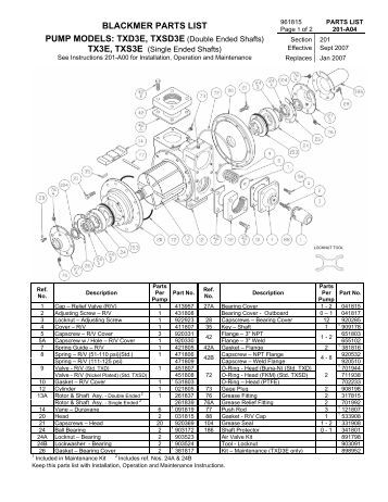 Bbc Engine Diagram BBC Crankshaft Diagram Wiring Diagram