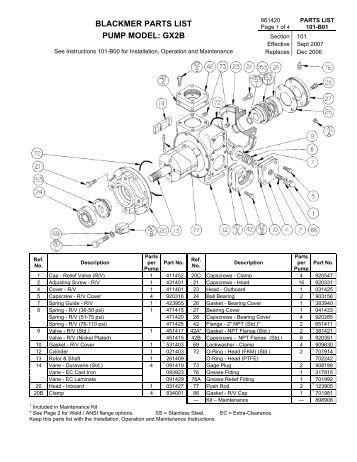 BLACKMER PARTS LIST PUMP MODELS: TXD3E, TXSD3E