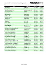Blackmagic Design árlista | 2012. augusztus 1. - Arizona MPS