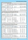 Grounded Plugs/Stecker mit Schutzkontakt - Seite 3