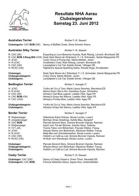 Resultate NHA Aarau Clubsiegershow Samstag 23. Juni 2012