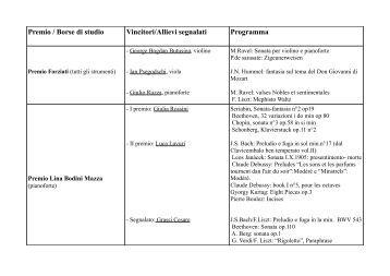 Premio / Borse di studio Vincitori/Allievi segnalati Programma
