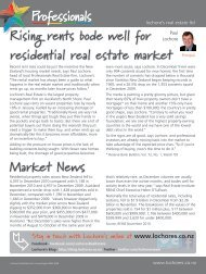 Rising rents bode well for residential real estate ... - Get a Free Blog