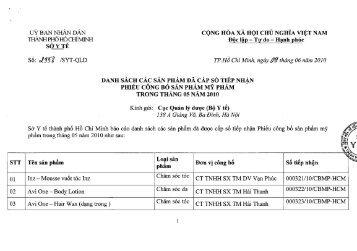 Tải về danh sách tháng 05 năm 2010 - Sở Y tế Tp.Hồ Chí Minh ...