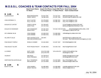 mossl coaches & team contacts for fall 2004 - Mid-Ohio Select ...