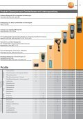 Testo-Katalog - Dreyer + Timm GmbH - Seite 5