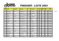 FINISHER - LISTE 2003 - VC Sportiva Schaffhausen