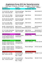 Angebotene Kurse 2012 der Samaritervereine