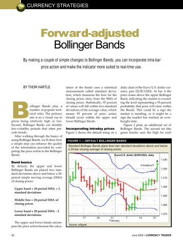 5-day bollinger bands b system