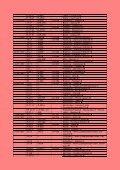 Fehlliste LH-Belege ab 1955 - bei rieske-remshalden.de - Seite 2