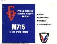 vehicle description - M715 Zone