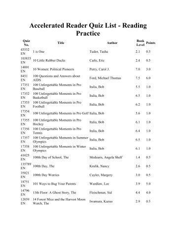 Accelerated Reader Quiz List - Reading Practice