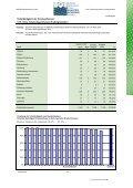 Outcome : 2006 : .. : bu_Gesamt_17n5 ... - BQS Outcome - Seite 4