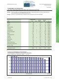 Outcome : 2006 : .. : bu_Gesamt_17n7 ... - BQS Outcome - Seite 3