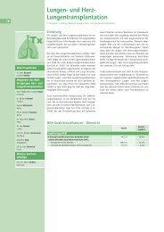 Lungen- und Herz- Lungentransplantation