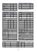 90 - Povodí Moravy - Page 2