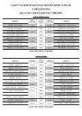 Fotbalový turnaj u příležitosti oslav 80. let kopané v Předíně - futsal ... - Page 3