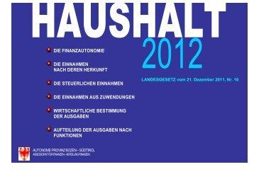 Haushalt 2012