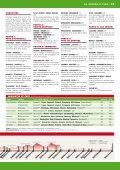 ChEMin dU PAnORAMA AlPin - SwissTrails - Page 2