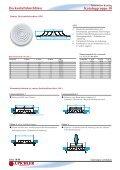 Deckenluftdurchlässe Kataloggruppe 10 - Pichler - Page 2