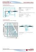 Deckenluftdurchlässe Kataloggruppe 10 - Pichler - Page 5