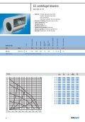 EC centrifugal blowers dual inlet - La Panthera - Page 4