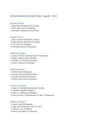 Ergebnisliste KM Jugend 2011 - BTTV - Kreis Cham