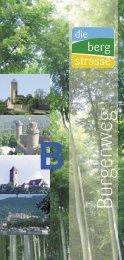 B - Heidelberg