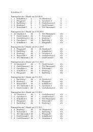 Kreisklasse A 2010-2011 - Schach in Starkenburg