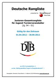 Deutsche Rangliste - TC Bad Homburg