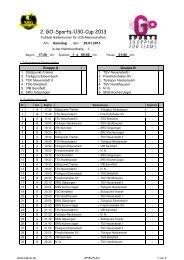 Spielpan GoSports Ü30-Cup - Schiedsrichtergruppe Kocher/Jagst