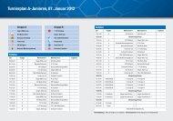 Turnierplan A-Junioren, 07. Januar 2012