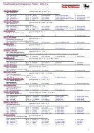 Teilnehmerübersicht mit genannten Pferden 03.05.2012
