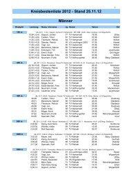 Kreisbestenliste 2012 - LVN Oberberg