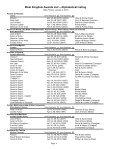 West Kingdom Awards List -- Alphabetical Listing - Page 4