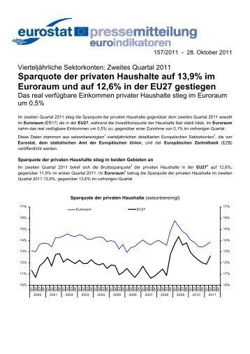 Sparquote der privaten Haushalte auf 13,9% im Euroraum und auf ...