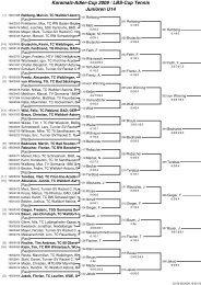 Karamalz-Adler-Cup 2009 / LBS-Cup Tennis Junioren U14