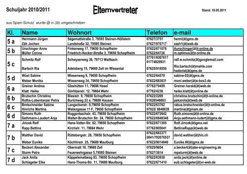 Name Wohnort Telefon e-mail - Eltern des THG Schopfheim