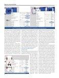 circuite integrate analogice - Ingineria Automobilului - Page 6