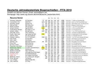 Jahresbestenliste - FITA 2010 - RSG Düren