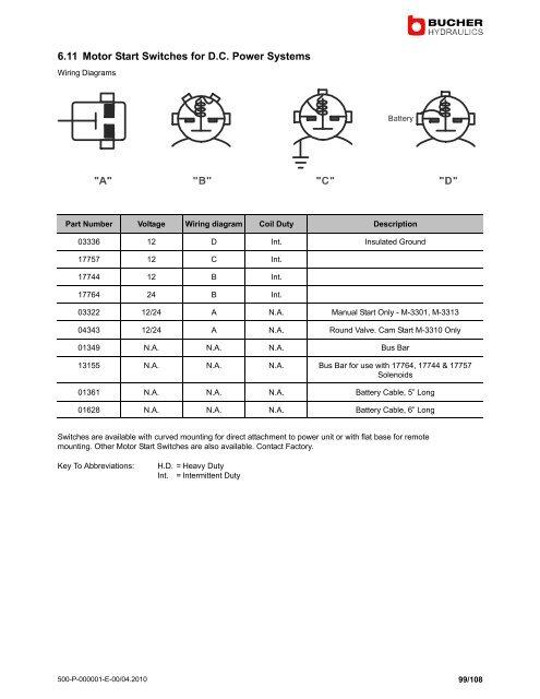 Hydraulic Motor Wiring Diagram