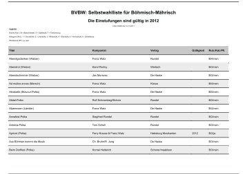 BVBW: Selbstwahlliste für Böhmisch-Mährisch