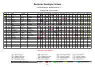 Bernischer Sportkegler Verband