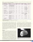 Zirkoniumoksid - Den norske tannlegeforenings Tidende - Page 4