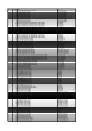 Gesamtliste der gezogenen Nummern und Gewinne (PDF-Datei
