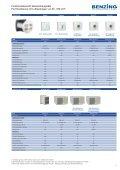 Benzing HK 2011.pdf - Seite 5