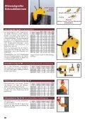 Hebezeuge - Sternkopf - Seil und Hebetechnik - Seite 6
